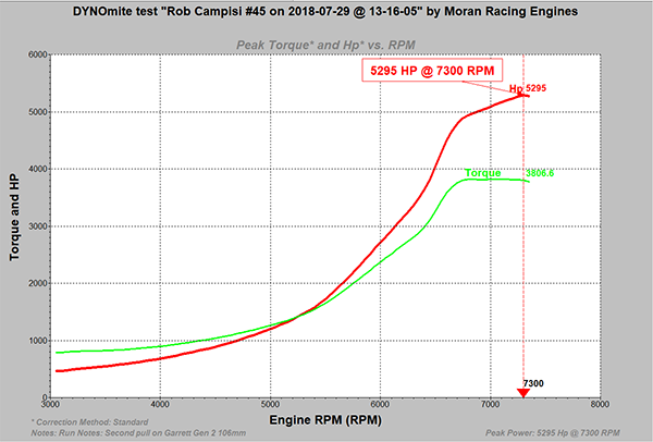 MRE-5.3-Hemi-5300-horse-copy.png