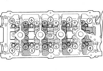 Revised Chrysler 2 4L Cylinder Head Bolt Re-torque Procedure