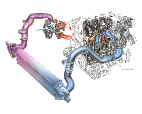 Turbo Gm Ecotec L Web on 2001 Hyundai Santa Fe Engine Diagram